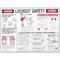 What is Energy Lockout - Lockout Safety Poster