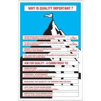 Quality Importance Workplace Wallchart