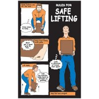 Safe Lifting Workplace Wallchart