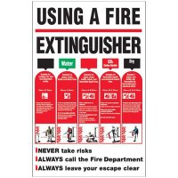 Fire Extinguisher Workplace Wallchart