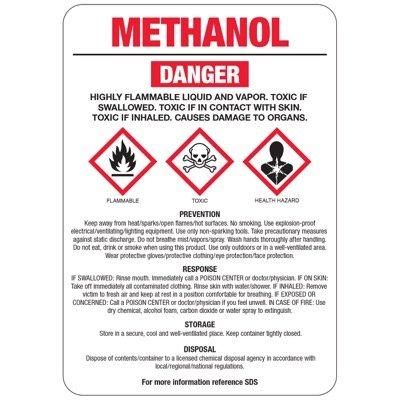 Chemical GHS Signs - Methanol