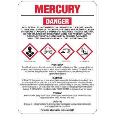 Chemical GHS Signs - Mercury