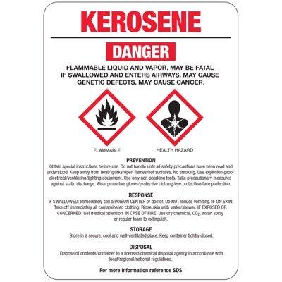 Chemical GHS Signs - Kerosene