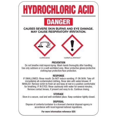 Chemical GHS Signs - Hydrochloric Acid