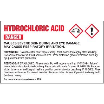 GHS Chemical Labels - Hyrdochloric Acid