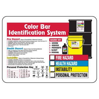 Color Bar Identification System Sign