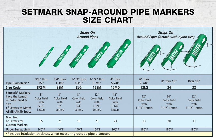 Sprinkler-Water - Setmark® Snap-Around Pipe Markers