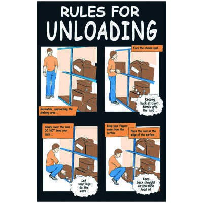 Rules For Unloading Workplace Wallchart