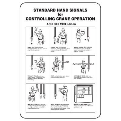 Standard Hand Signals for Controlling Crane Operation Sign