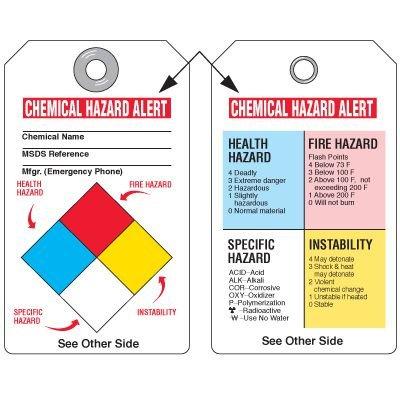 Mini Chemical Hazard Tag