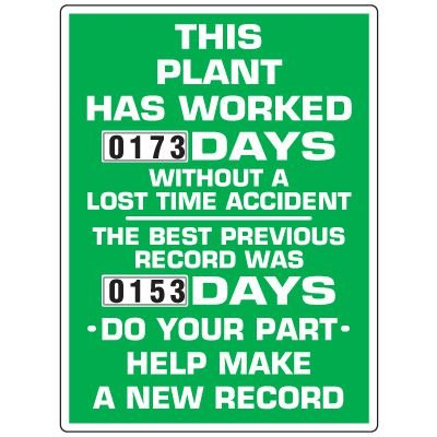 Plant Without Lost Time Accident Scoreboard