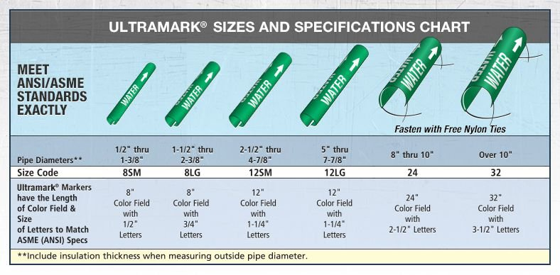 Chilled Water - Ultra-Mark® Self-Adhesive High Performance Pipe Markers