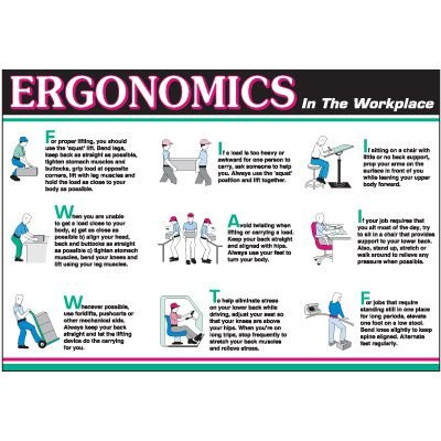 Ergonomics In The Workplace Wallchart