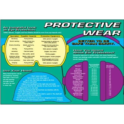 Protective Wear Wallchart