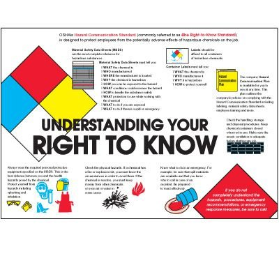 Understanding Right To Know Wallchart