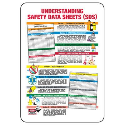 Understanding Material Safety Data Sheets Sign