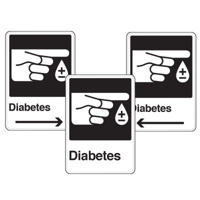 Health Care Facility Wayfinding Signs - Diabetes (Education)