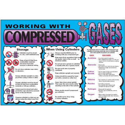 Working With Compressed Gases Wallchart