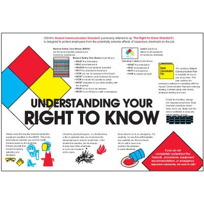 Understanding Right To Know Handout