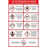 Panneau les symboles du danger (CLP)