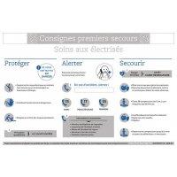 Consignes de sécurité et de soins aux électrisés