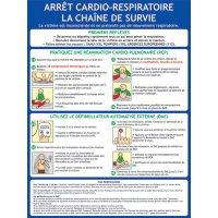 Consignes de sécurité Arrêt cardio-respiratoire - La chaîne de survie