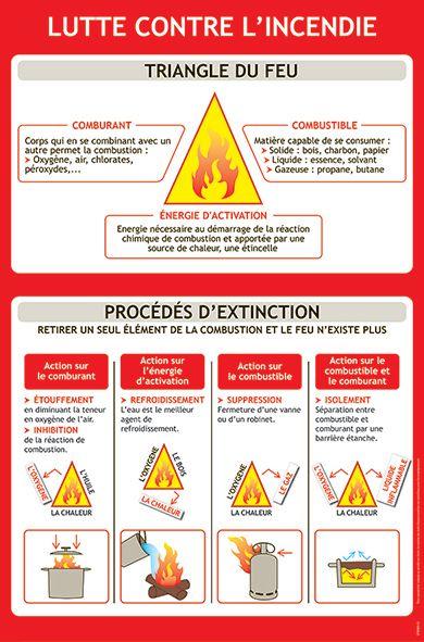 """Poster """"Triangle du feu"""""""