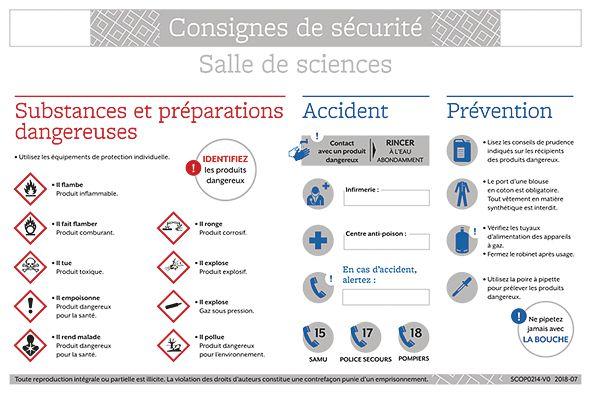 Consignes de sécurité salle de sciences