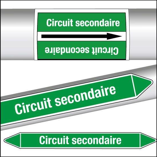 Marqueurs de tuyauterie CLP Circuit secondaire