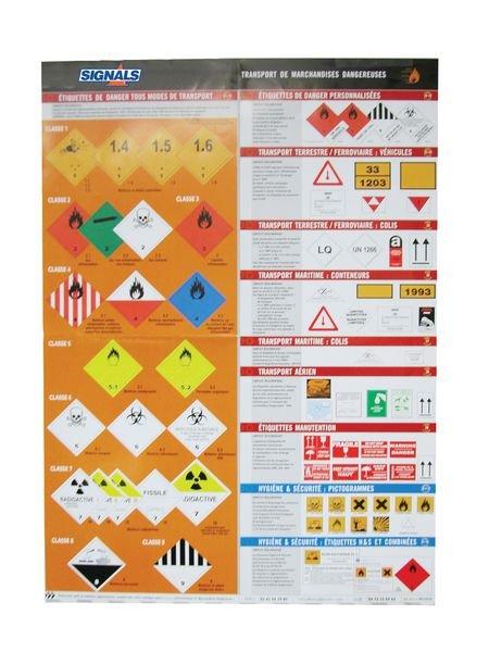Poster papier rappel des symboles transports