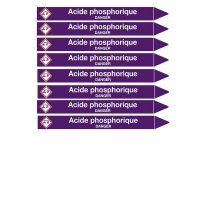 Marqueurs de tuyauterie CLP Signals Acide & base