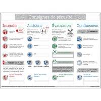 Consignes spécifiques à chaque établissement