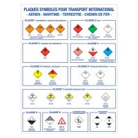Poster plaques symbole pour transport international