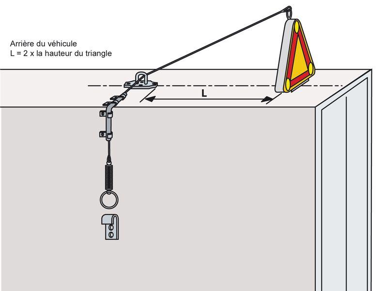 Kit de rabattement manuel (photo)
