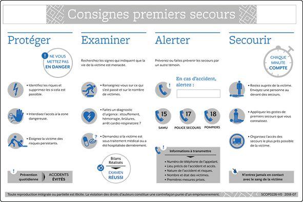 Affichage réglementaire consignes en cas d'accident (photo)