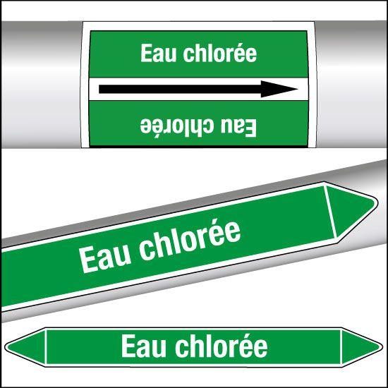 Marqueurs de tuyauterie CLP Eau chlorée (photo)