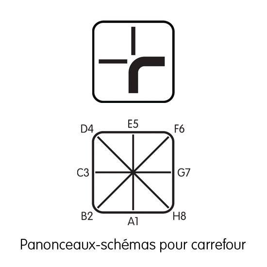 Panonceau complémentaire type C modèle M7 (photo)