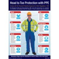 Head to Toe Protection with PPE' Poster with Symbols and Large Photograph