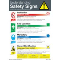 Clear and colourful 'understanding safety signs' posters