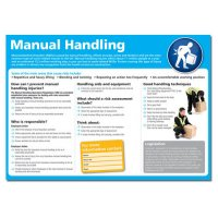 Colourful, Photographic Manual Handling Safety Poster in Plastic or Laminated Paper