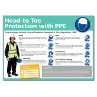 Head to Toe Protection with PPE' Information Poster in Three Durable Materials