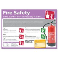 Photographic Fire Safety Information Poster in Plastic or Laminated Paper