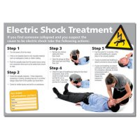 Plastic or Laminated Paper Electric Shock Treatment Poster with Photographs