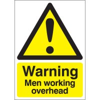 Warning Men Working Overhead Scaffolding Signs