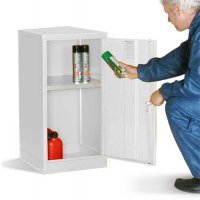 Acid (Corrosives) Storage Cabinets