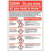 Rigid Plastic COSHH Hazard Symbol Information Poster