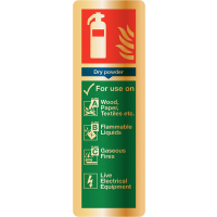 Deluxe Dry Powder Fire Extinguisher Sign