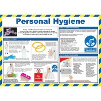 Comprehensive Personal Hygiene Poster