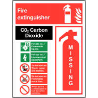 CO2 fire extinguisher instruction sign with missing indicator