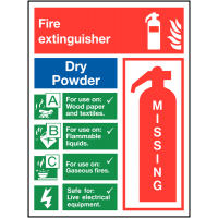 Dry Powder Fire Extinguisher Uses Self-Adhesive Sign with Missing Indicator